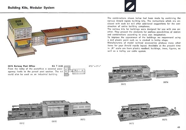 The Birth of N Scale: Arnold 1966/67 US Catalog